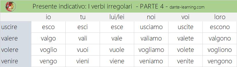 verbi-irregolari-4